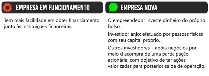 financiamento desafios de uma empresa em funcionamento e uma nova